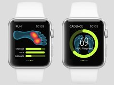 Concepts for my friends at Sensoria Fitness to hook up the Apple Watch to their foot strike detecting smart socks and heart-rate embedded tees and sports bras.