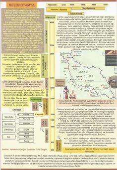 Okuma Atlası: Mezopotamya