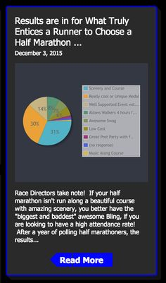 """After running this poll for one year, results are in for """"What truly entices a runner to choose a half marathon""""! www.halfmarathonsearch.com/#!Results-are-in-for-What-Truly-Entices-a-Runner-to-Choose-a-Half-Marathon-/c13rh/566000ae0cf21dcdb62b4bb3"""