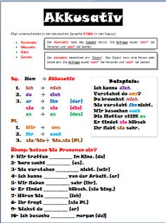 Personlig pronomen i akkusativ Study German, German English, Learn German, German Grammar, German Words, Akkusativ Deutsch, Reflexive Verben, German Resources, Deutsch Language