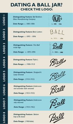 Want to learn more about how to date a Ball Mason jar? The history of ball jars will give you all the information you may want about Mason jars. Ball Canning Jars, Ball Mason Jars, Pot Mason, Mason Jar Crafts, Bottle Crafts, Bottle Art, Things To Know, Old Things, Random Things