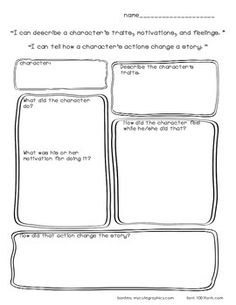 "This graphic organizer correlates with 3rd grade common core standard RL.3.3, ""Describe characters in a story (e.g., their traits, motivations, or feelings) and explain how their actions contribute to the sequence of events.""Students use this graphic organizer during or after reading to help them identify a character's traits, motivations, and feelings, and how the story would have changed had the character not done a particular action."