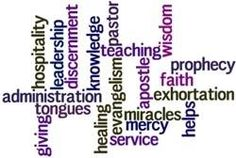 Spiritual Gifts lists and definitions, with the Scriptures along side. I found the definitions particularly helpful.