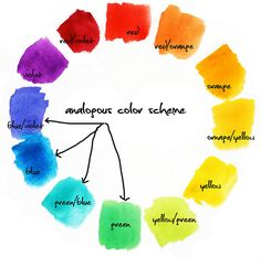 Color wheel. Analogous colors. Color scheme.