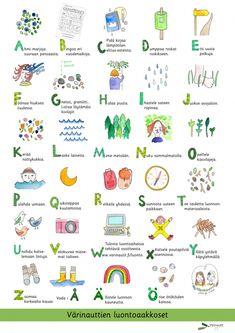 Finnish Words, Finnish Language, Joko, Drawing For Kids, Special Education, Finland, Alphabet, Bullet Journal, Classroom