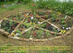 Jardin pentacle