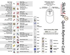 Sketchup 5 Quick Reference Card