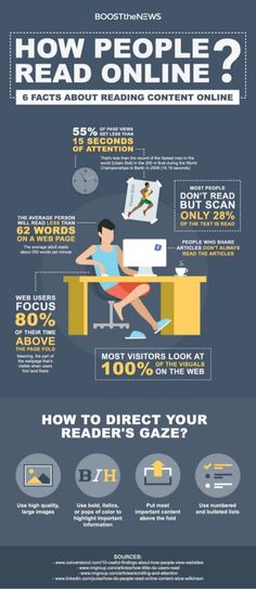 #Infographic explains how users read content on the web