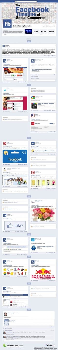 Die Geschichte des Social Commerce als Facebook Chronik (Infografik)