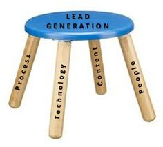 Enterprise Lead Expert in Lead Management Software, Sales lead, Dealer lead Management, Lead generation technology, Lead trading software Company in USA