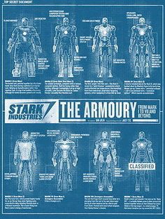 Download iron man blueprints stark industries 17202 8 hd desktop 004 blueprint iron man armor mark i ii iii iv v vi vii poster 24 malvernweather Choice Image