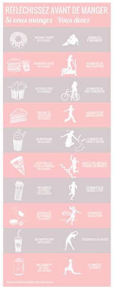 The equivalences between the calories of our favorite snacks and the dose of sport to eliminate them! - Confidential - Pabi Paba - Pctr UP Sport Motivation, Fitness Motivation, Motivation Quotes, Motivation Inspiration, Sport Diet, Body Challenge, Sports Nutrition, Nutrition Store, Nutrition Guide