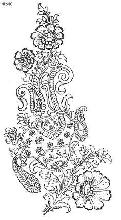 Indian textiles Textile Pattern, Textile Tradition in India, Indian Motifs Dynamic Textile Patterns, Textile Guide Delhi India