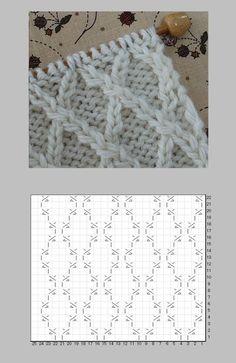 アラン模様 Trellis 格子の編み図と編み上がり作品