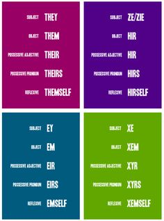 a few examples of gender neutral pronouns and how to conjugate them, although there are many more examples of gender neutral pronouns, these are someof the most common.