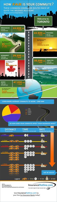Check out our inforgraphic to see how much mileage Toronto commuters rack up each year!