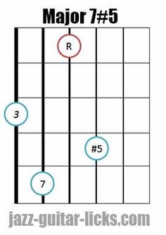 13 best printable blank guitar fretboard diagrams images. Black Bedroom Furniture Sets. Home Design Ideas