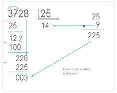 Como Dividir Por Tres Cifras Paso A Paso Como Aprender Ensenar A Dividir Por Dos Cifras En Primaria