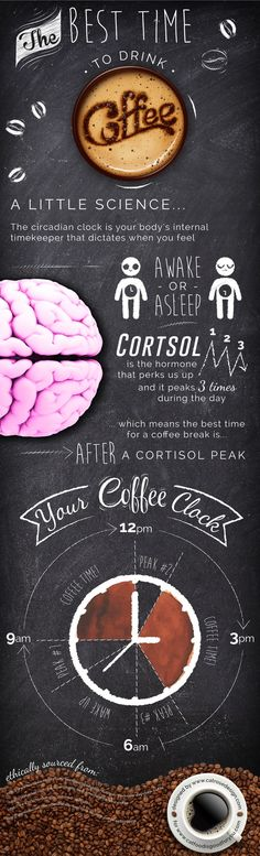 Cortisol & Coffee