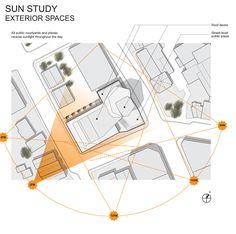 sun study diagram