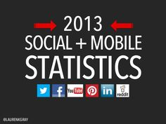 2013 Social + Mobile Stats. #social #digital #mobile