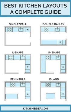 Best Kitchen Layouts - A Design Guide Kitchen design and renovation help and advice on the best kitchen layouts and designs for your renovation project. diy kitchen projects Best Kitchen Layouts - A Design Guide Best Kitchen Layout, Kitchen Room Design, Best Kitchen Designs, Modern Kitchen Design, Home Decor Kitchen, Interior Design Kitchen, Home Design, Diy Kitchen, Kitchen Furniture