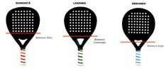 Padel Norge: Hvordan velge riktig padelracket? Rackets, Tennis Racket, Design Elements, Sports, Lob, Illustration, Tatuajes, Elements Of Design, Hs Sports