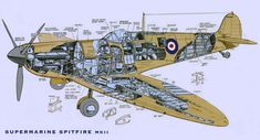Supermarine-Spitfire MK II cutaway