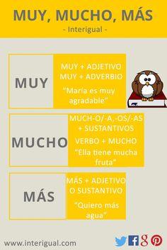 Muy - Mucho - Más learn Spanish / Spanish grammar