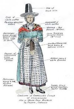 The basics of the Welsh National Dress
