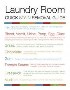 Tired of searching for stain removal techniques? Download this free Laundry Room Stain Removal Guide Printable and save yourself time and heartache. And it gets stains out really good too.