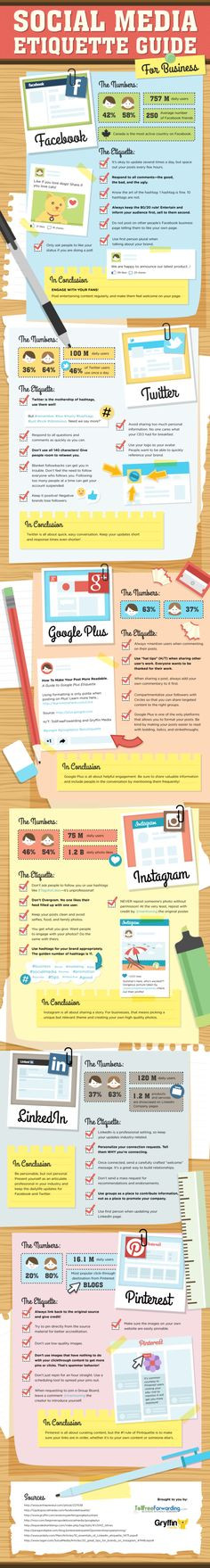 Some great social media netiquette (infographic)