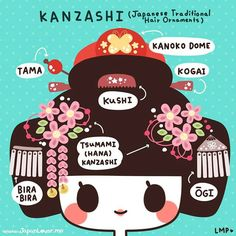 Kanzashi diagram of what everything is and where it goes. Hana means flower