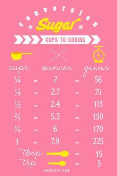 Sugar Conversion Cups to Grams Printable
