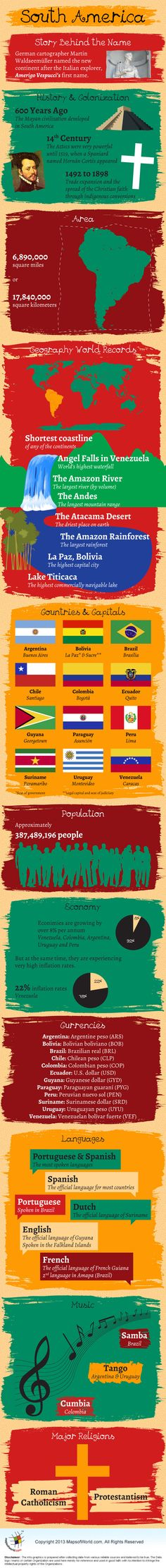 #Infographic FAST FACTS ABOUT SOUTH AMERICA #SouthAmerica