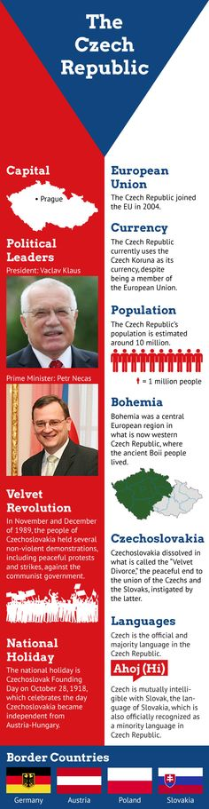Infographic of Czech Republic Fast #Facts http://www.mapsofworld.com/pages/fast-facts/infographic-of-the-czech-republic-fast-facts/