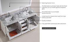 Design Element | Bathroom Vanity