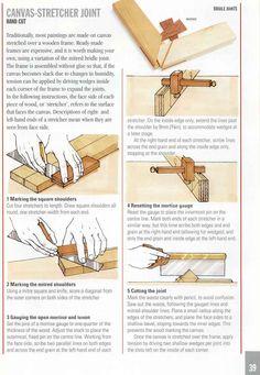 Good Wood Joints (Woodworking Studio)