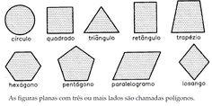 Áreas e volumes de figuras planas