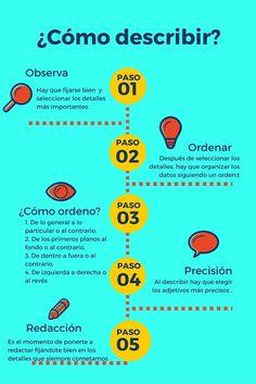 How to Create Good Descriptive Texts Writing Advice, Writing Skills, Writing A Book, Writer Tips, Study Techniques, Spanish Grammar, Writers Write, Writing Process, Copywriting