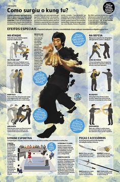 12 Kickass Infographics About Bruce Lee