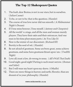 The Top 12 Shakespeare Quotes  Did your favorite make the list?  #Shakespeare#Books#Quotes#love   http://onepagebooks.com/shakespeare-prints