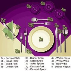 how to set a table properly diagram