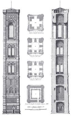 Resultado de imagem para giotto campanile section