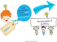 Πηγαίνω στην Τετάρτη...και τώρα στην Τρίτη: Αντωνυμία (προσωπική ή κτητική) ή οριστικό άρθρο; Πίνακες αναφοράς Greek Language, Education, Learning, School, Blog, Classroom Ideas, Studying, Schools, Teaching