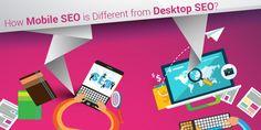 Melyek a legszembetűnőbb különbségek az asztali és #mobil#SEO között