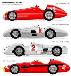 Don Juan Manuel Fangio! Nuestro Quintuple Campeon Mundial. -lbk-