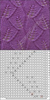 Blatt-Muster - - Lilly is Love Lace Knitting Stitches, Lace Knitting Patterns, Knitting Charts, Free Knitting, Baby Knitting, Stitch Patterns, Crochet Motif, Knit Crochet, Knit Lace