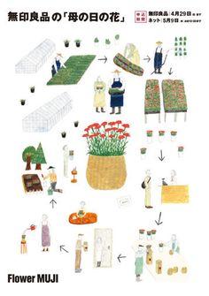 秋山 花 : 広告「Flower MUJI / 母の日の花」/ 無印良品 / 2012年/ D:三浦美奈