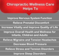 Did you know Chiropractic could do all this? Call HLC today to schedule an appointment!